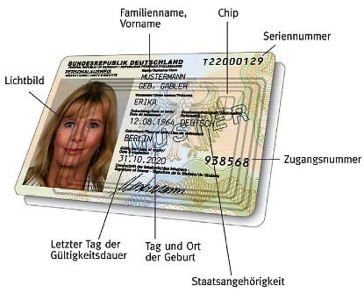 Was Ist Die Personalausweisnummer